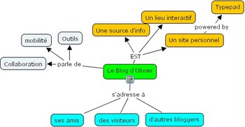 Blogolivier_3
